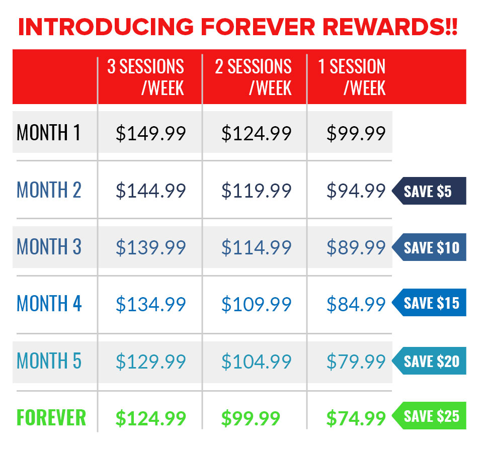 Forever Rewards Pricing Grid Version 1 Proday Sports