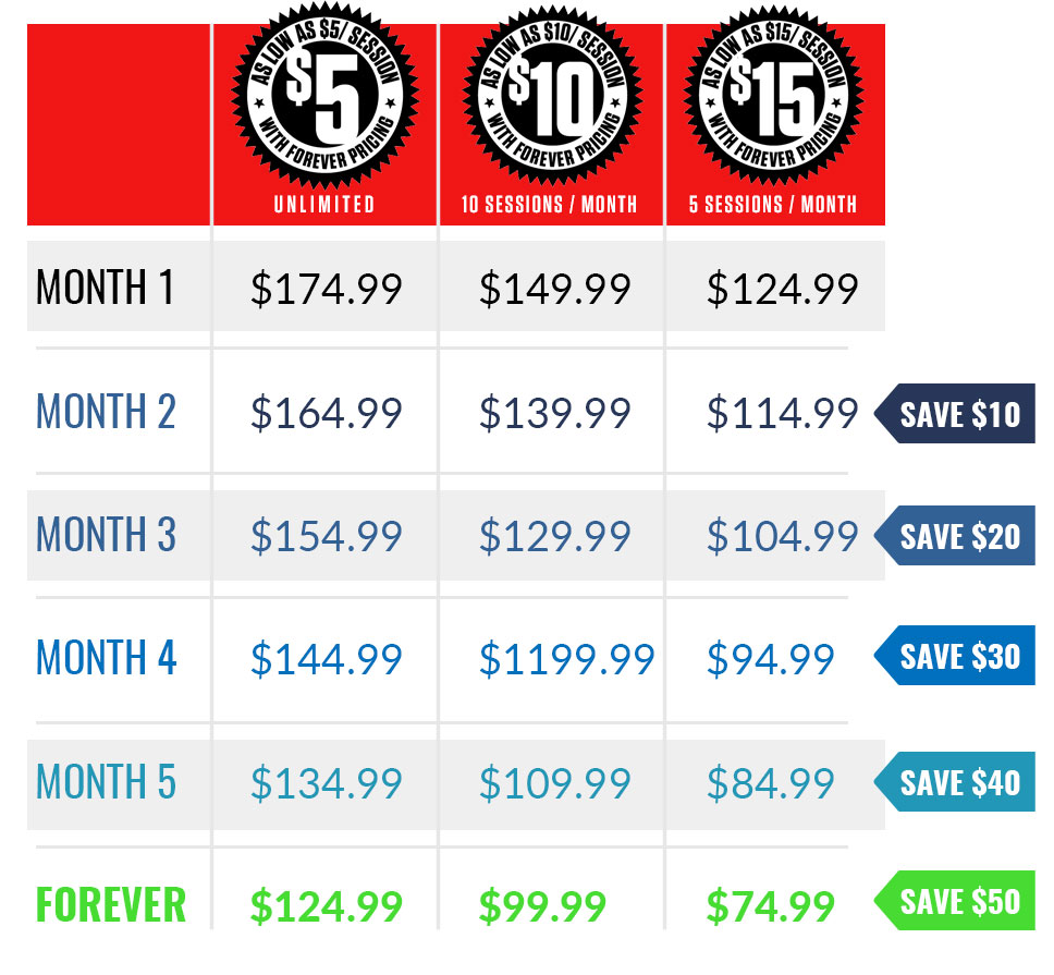 Forever Rewards Version 3 Pricing Grid Mobile Proday Sports