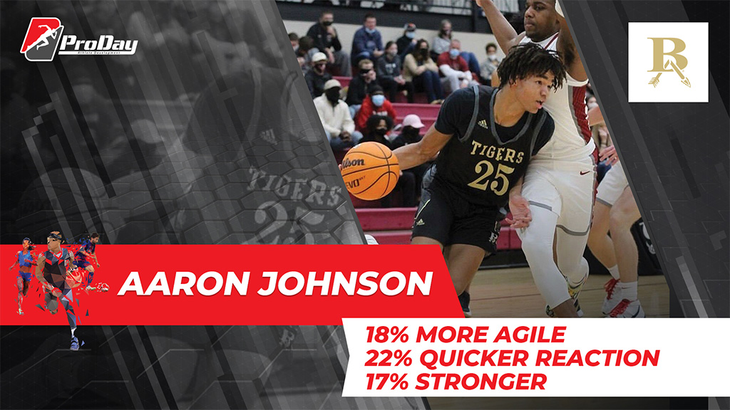 Poster Athelete Improvement Aaron Johnson Version 3 Pro Day Sports