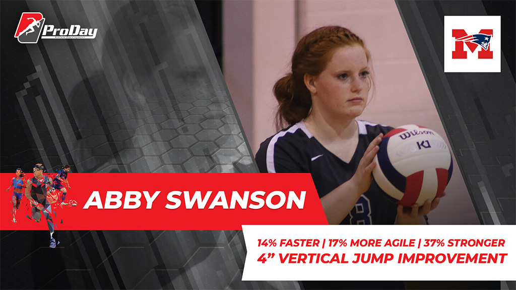 Poster Athelete Improvement Abby Swanson Version 3 Pro Day Sports