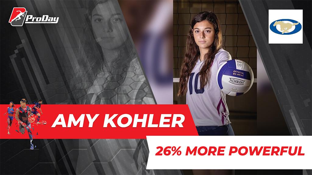 Poster Athelete Improvement Amy Kohler Version 3 Pro Day Sports