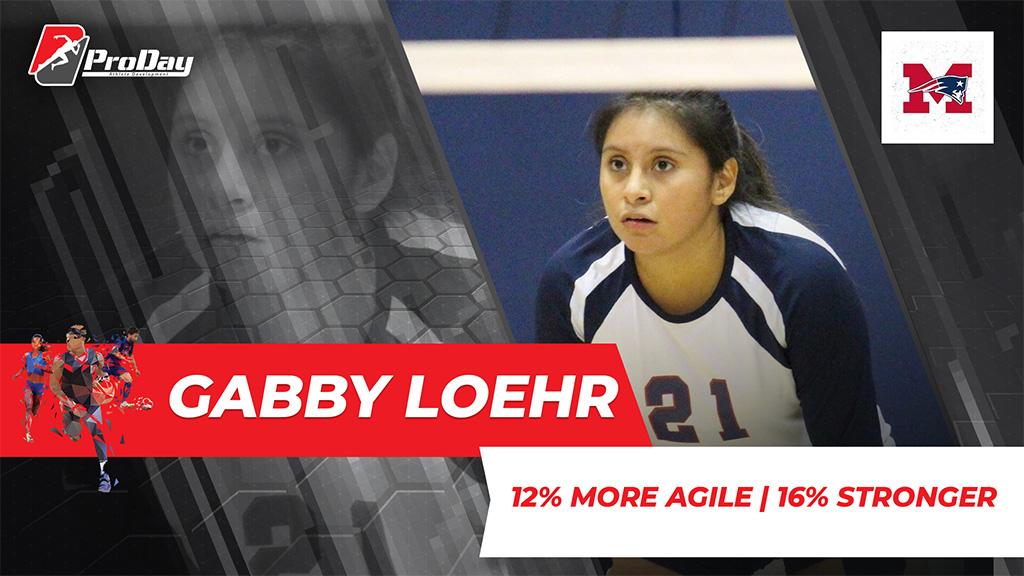 Poster Athelete Improvement Gabby Loehr Version 3 Pro Day Sports
