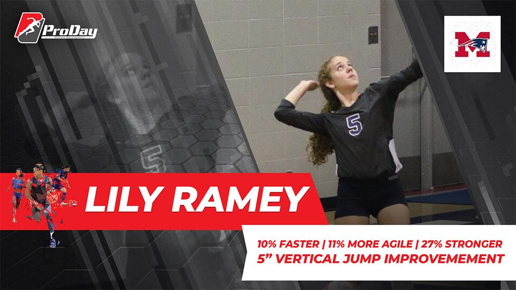 Poster Athelete Improvement Lily Ramey Version 3 Pro Day Sports