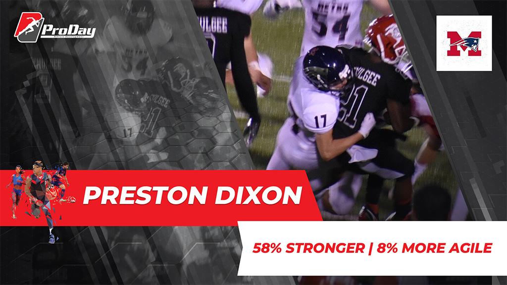 Poster Athelete Improvement Preston Dixon Version 3 Pro Day Sports