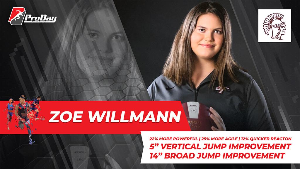 Poster Athelete Improvement Zoe Willmann Version 3 Pro Day Sports